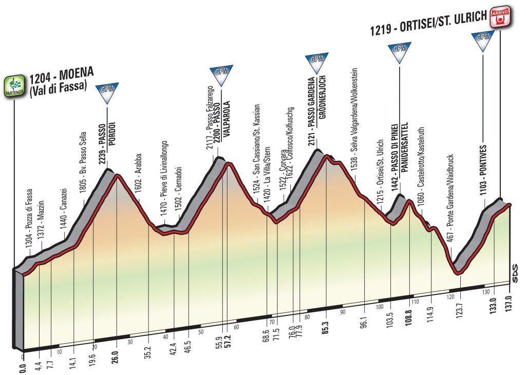 etape-18-giro-2017