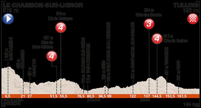 etape-3-dauphine-2017