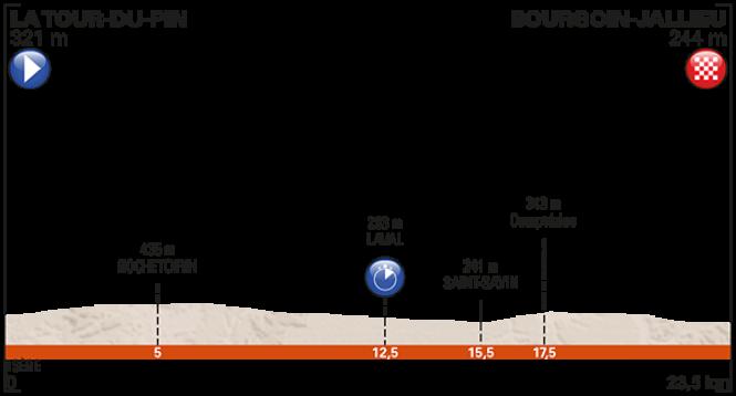 etape-4-dauphine-2017