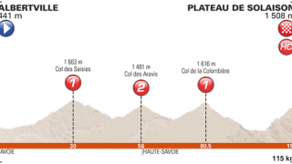 Etape 8 – Dauphiné 2017 en streaming